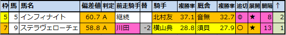 f:id:onix-oniku:20201010075235p:plain
