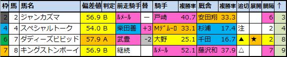 f:id:onix-oniku:20201010075918p:plain