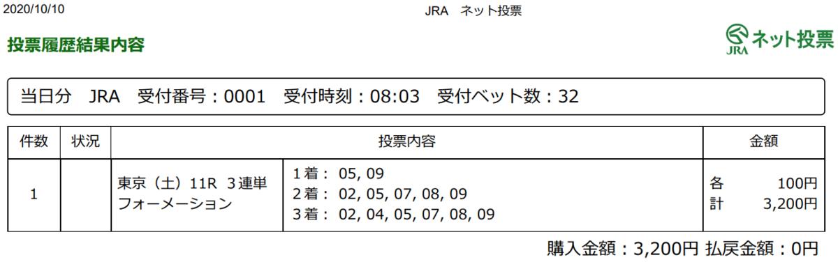 f:id:onix-oniku:20201010080424p:plain