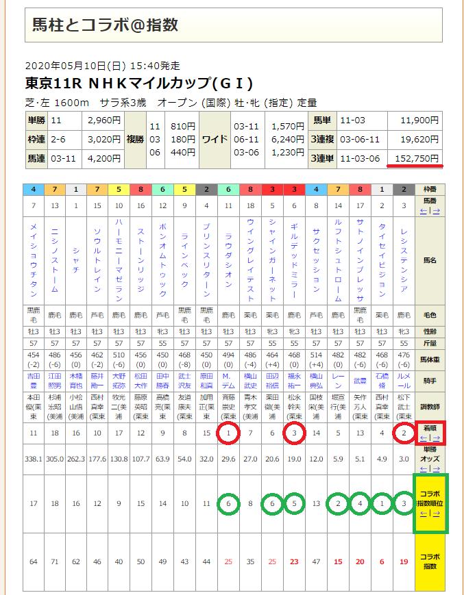 f:id:onix-oniku:20201010080919p:plain