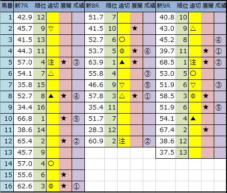 f:id:onix-oniku:20201010143359p:plain