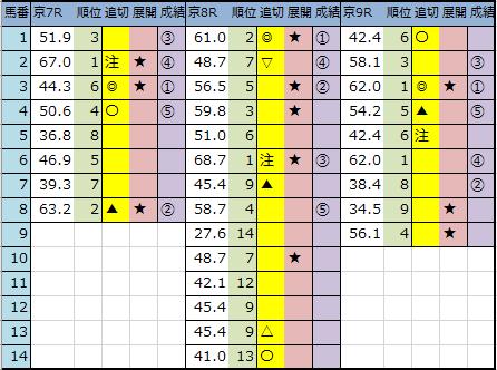 f:id:onix-oniku:20201010143657p:plain