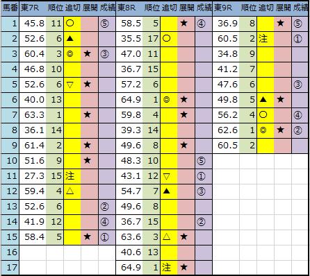 f:id:onix-oniku:20201010144543p:plain