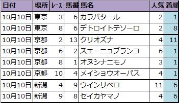 f:id:onix-oniku:20201010155857p:plain