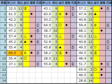 f:id:onix-oniku:20201010161558p:plain