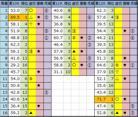f:id:onix-oniku:20201010163513p:plain