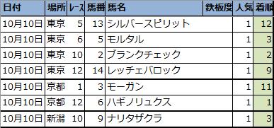 f:id:onix-oniku:20201010163955p:plain
