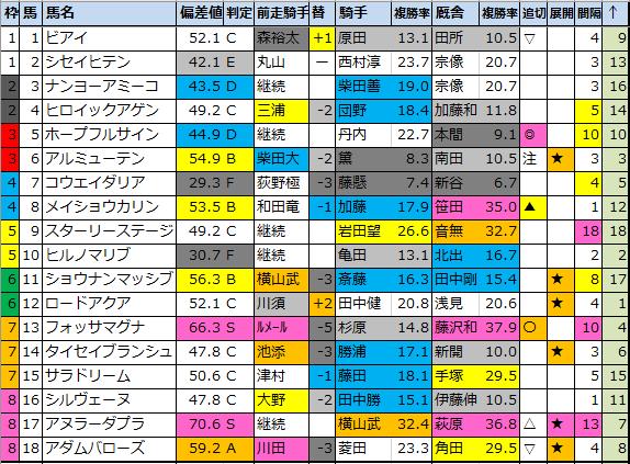 f:id:onix-oniku:20201010182121p:plain