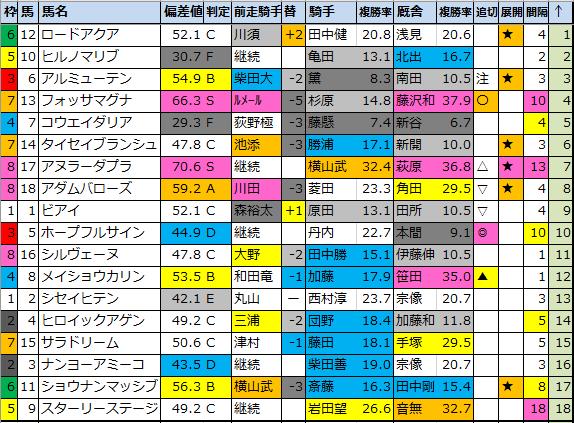 f:id:onix-oniku:20201010182451p:plain
