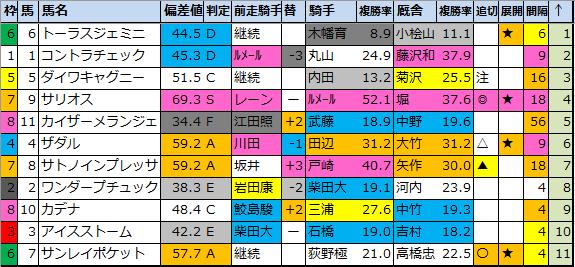 f:id:onix-oniku:20201010191423p:plain