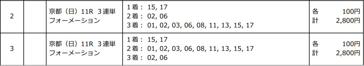 f:id:onix-oniku:20201011081244p:plain