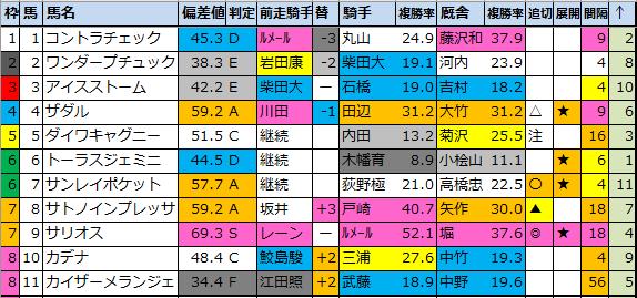 f:id:onix-oniku:20201011082129p:plain