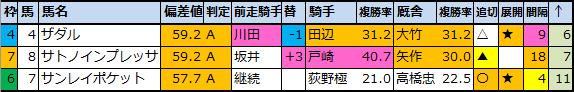 f:id:onix-oniku:20201011083823p:plain