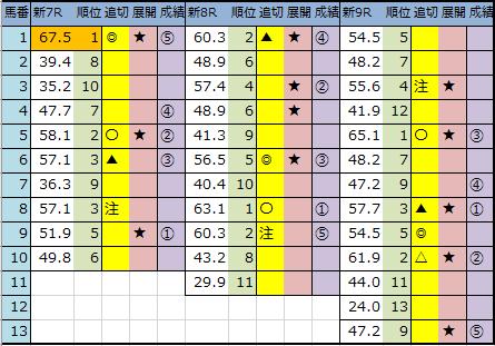 f:id:onix-oniku:20201011142643p:plain