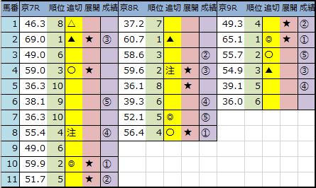 f:id:onix-oniku:20201011143445p:plain