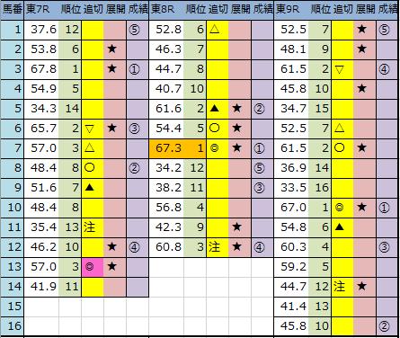 f:id:onix-oniku:20201011144647p:plain