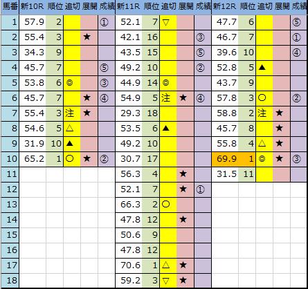 f:id:onix-oniku:20201011161639p:plain