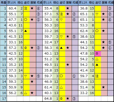 f:id:onix-oniku:20201011162126p:plain