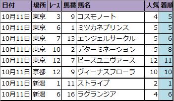 f:id:onix-oniku:20201011164138p:plain