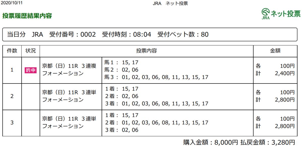 f:id:onix-oniku:20201011171056p:plain
