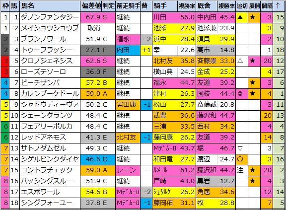 f:id:onix-oniku:20201012203533p:plain