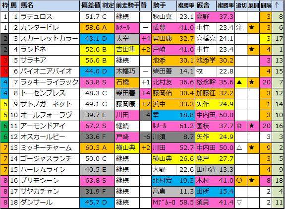 f:id:onix-oniku:20201012203637p:plain