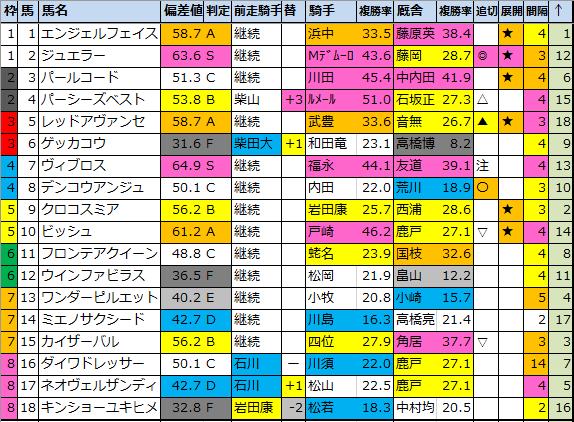 f:id:onix-oniku:20201012203804p:plain
