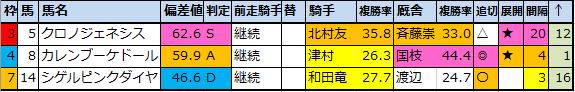 f:id:onix-oniku:20201012204821p:plain
