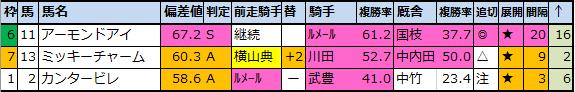 f:id:onix-oniku:20201012204852p:plain