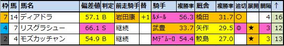 f:id:onix-oniku:20201012204924p:plain