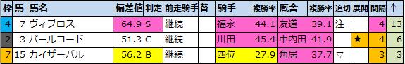f:id:onix-oniku:20201012204957p:plain