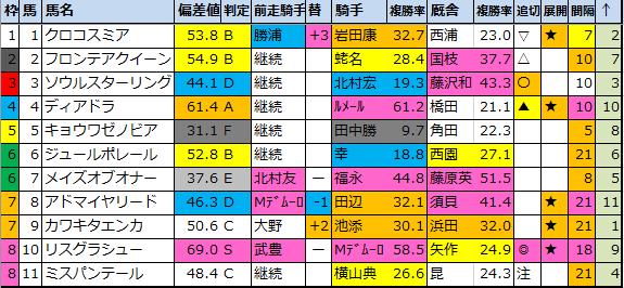 f:id:onix-oniku:20201013170529p:plain