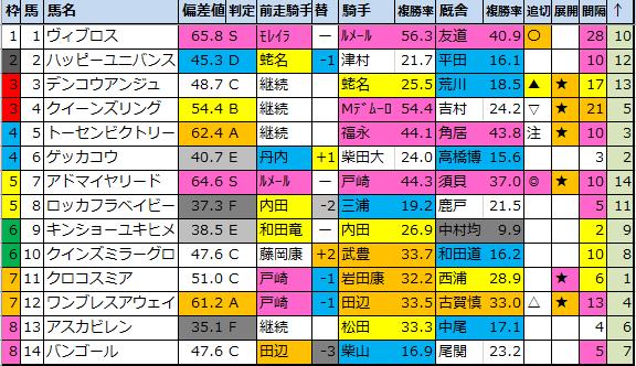 f:id:onix-oniku:20201013170652p:plain