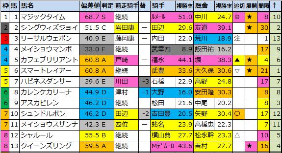 f:id:onix-oniku:20201013170728p:plain