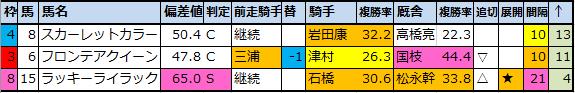 f:id:onix-oniku:20201013172540p:plain