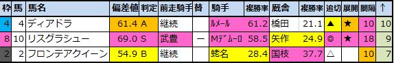 f:id:onix-oniku:20201013172619p:plain