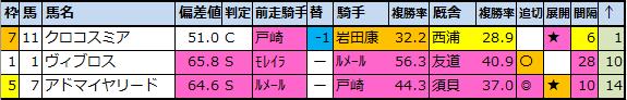 f:id:onix-oniku:20201013172659p:plain