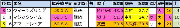 f:id:onix-oniku:20201013172758p:plain