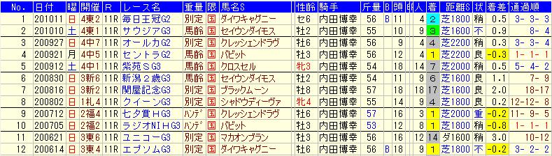 f:id:onix-oniku:20201014154232p:plain