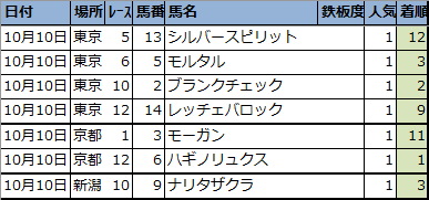 f:id:onix-oniku:20201014160925p:plain