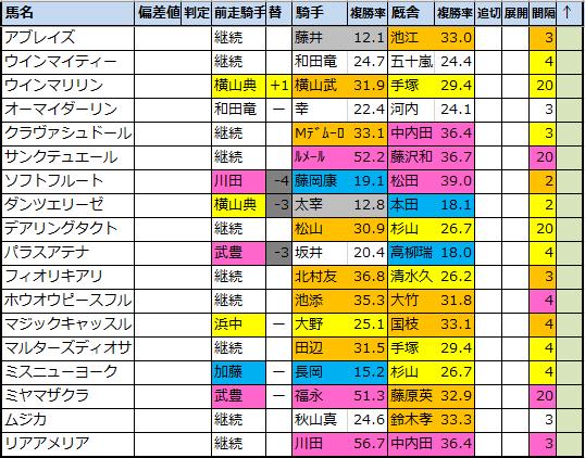 f:id:onix-oniku:20201015144759p:plain