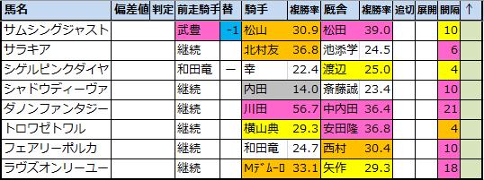 f:id:onix-oniku:20201015155806p:plain