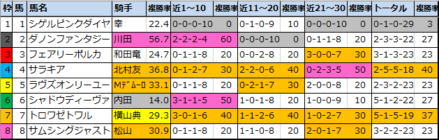 f:id:onix-oniku:20201016112221p:plain
