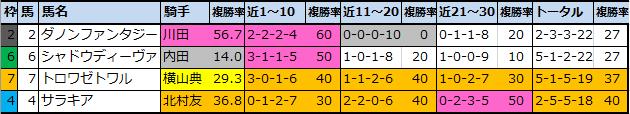 f:id:onix-oniku:20201016112410p:plain