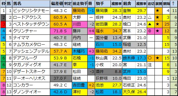 f:id:onix-oniku:20201016173348p:plain