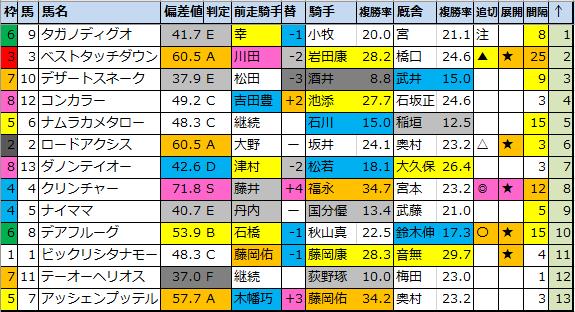 f:id:onix-oniku:20201016173655p:plain