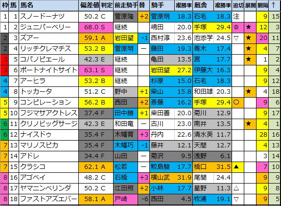 f:id:onix-oniku:20201016174246p:plain