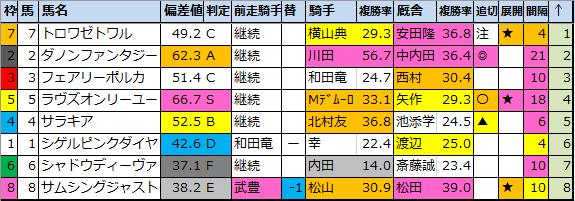 f:id:onix-oniku:20201016181100p:plain