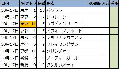 f:id:onix-oniku:20201016190509p:plain