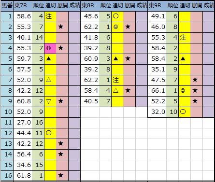 f:id:onix-oniku:20201016190759p:plain